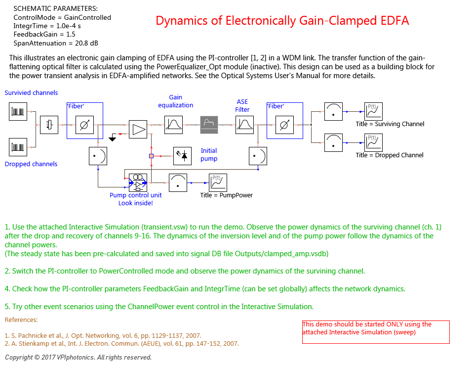 Picture for Dynamics of Electronically Gain-Clamped EDFA