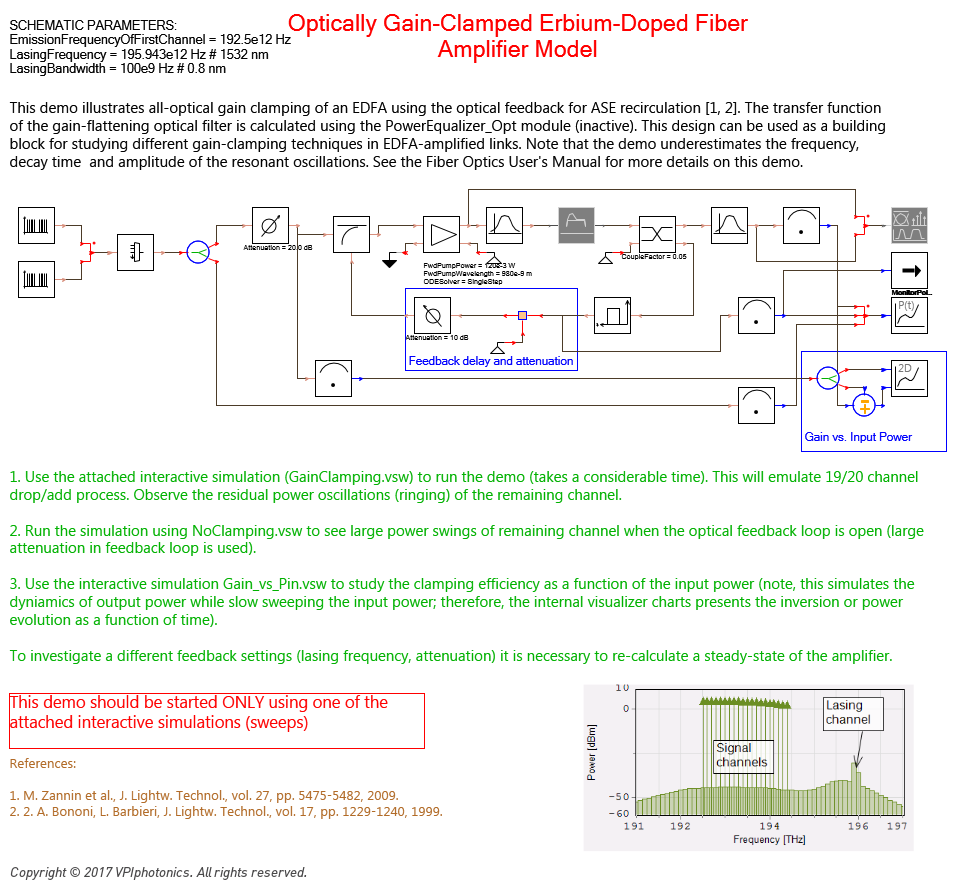 Picture for Optically Gain-Clamped Erbium-Doped Fiber Amplifier Model