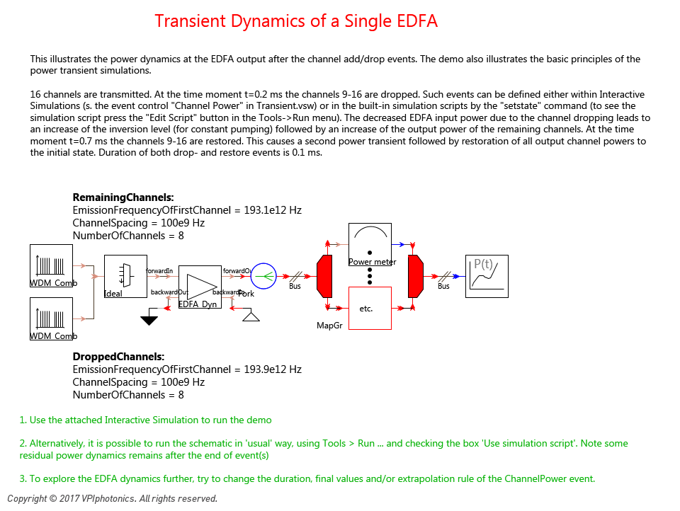 Picture for Transient Dynamics of a Single EDFA