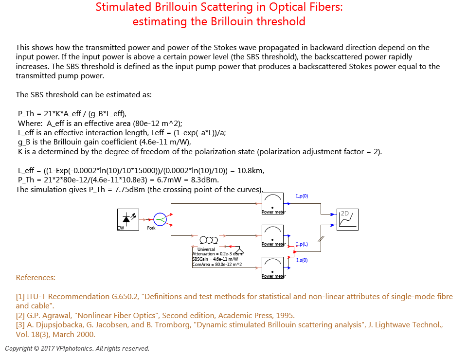 Picture for Stimulated Brillouin Scattering in Optical Fibers:<br>estimating the Brillouin threshold