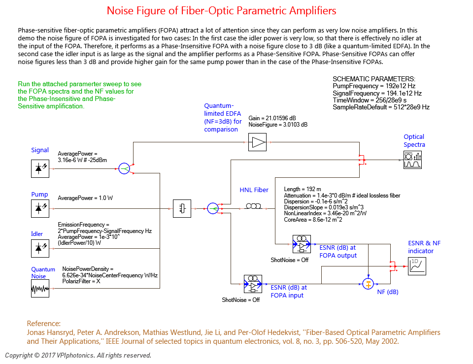 Picture for Noise Figure of Fiber-Optic Parametric Amplifiers