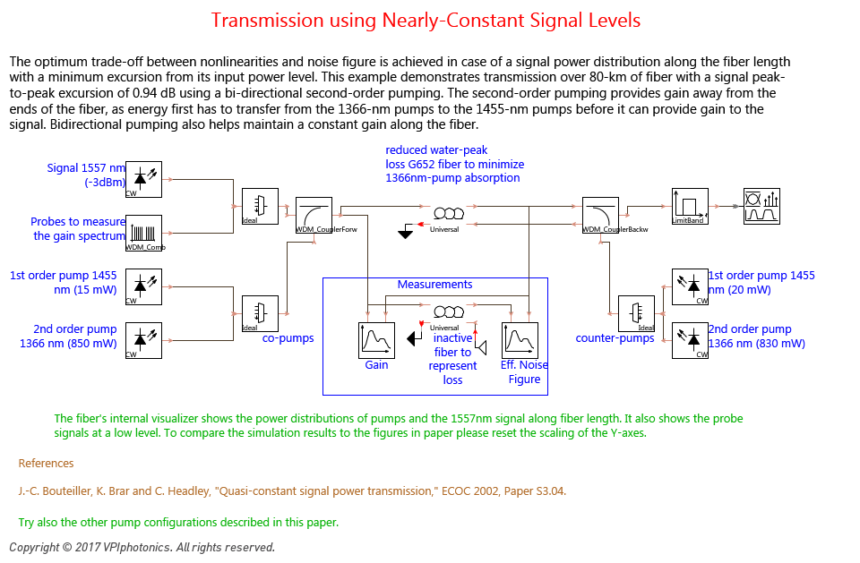 Picture for Transmission using Nearly-Constant Signal Levels