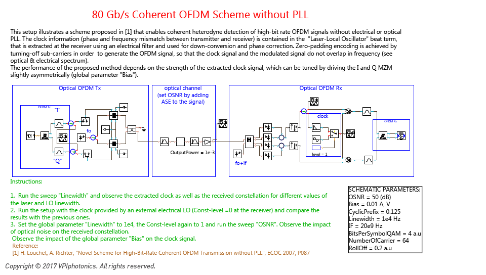 Picture for 80 Gb/s Coherent OFDM Scheme without PLL