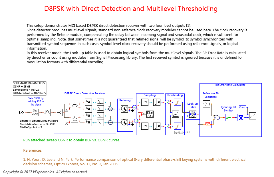 Picture for D8PSK with Direct Detection and Multilevel Thresholding