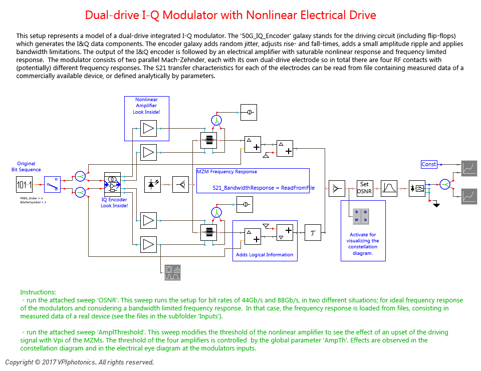 Picture for Dual-drive I-Q Modulator with Nonlinear Electrical Drive