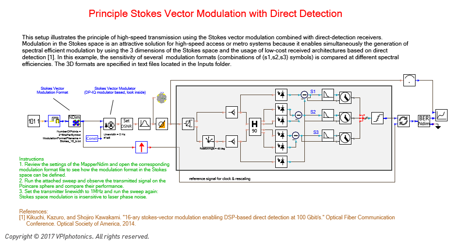 Picture for Principle Stokes Vector Modulation with Direct Detection