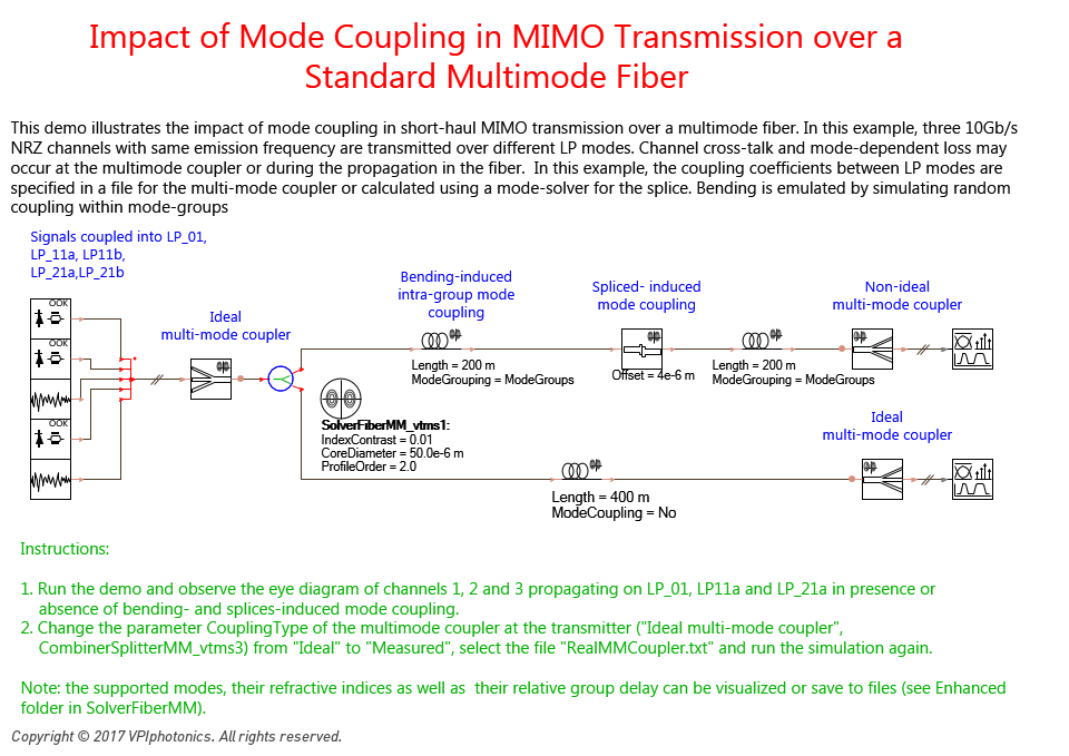 Picture for Impact of Mode Coupling in MIMO Transmission over a Standard Multimode Fiber
