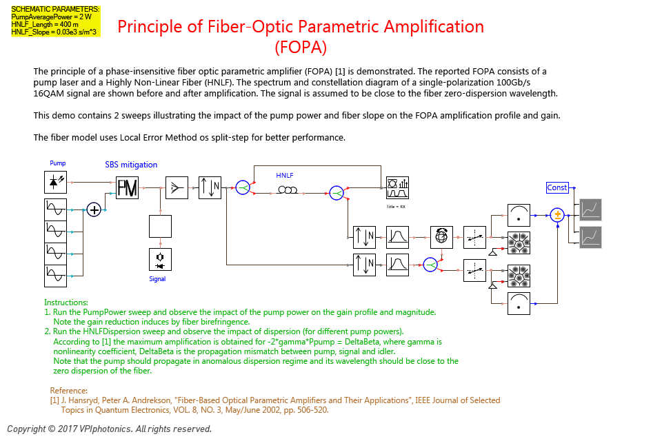 Picture for Principle of Fiber-Optic Parametric Amplification <br>(FOPA)