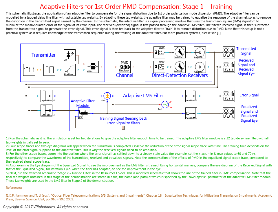 Picture for Adaptive Filters for 1st Order PMD Compensation: Stage 1 - Training