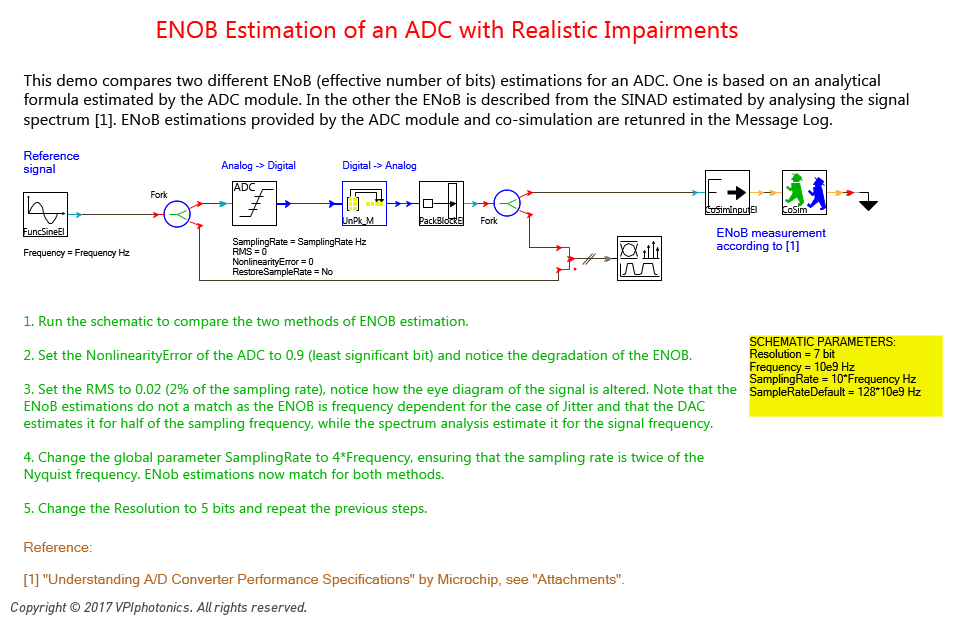 Picture for ENOB Estimation of an ADC with Realistic Impairments<br>