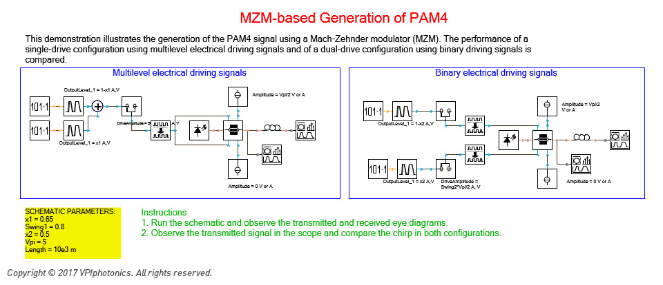 Picture for MZM-based Generation of PAM4