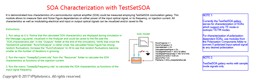 Picture for SOA Characterization with TestSetSOA