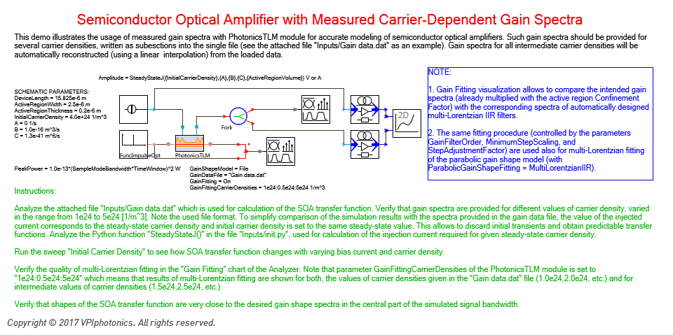 Picture for Semiconductor Optical Amplifier with Measured Carrier-Dependent Gain Spectra