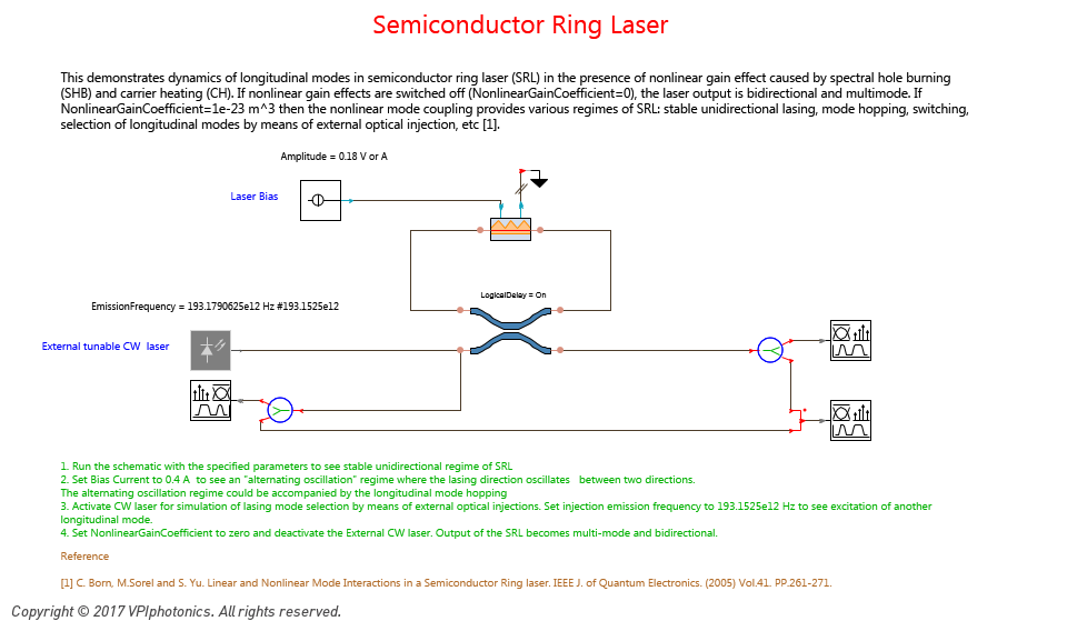 Picture for Semiconductor Ring Laser