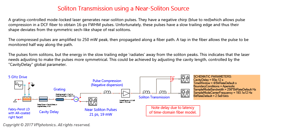 Picture for Soliton Transmission using a Near-Soliton Source