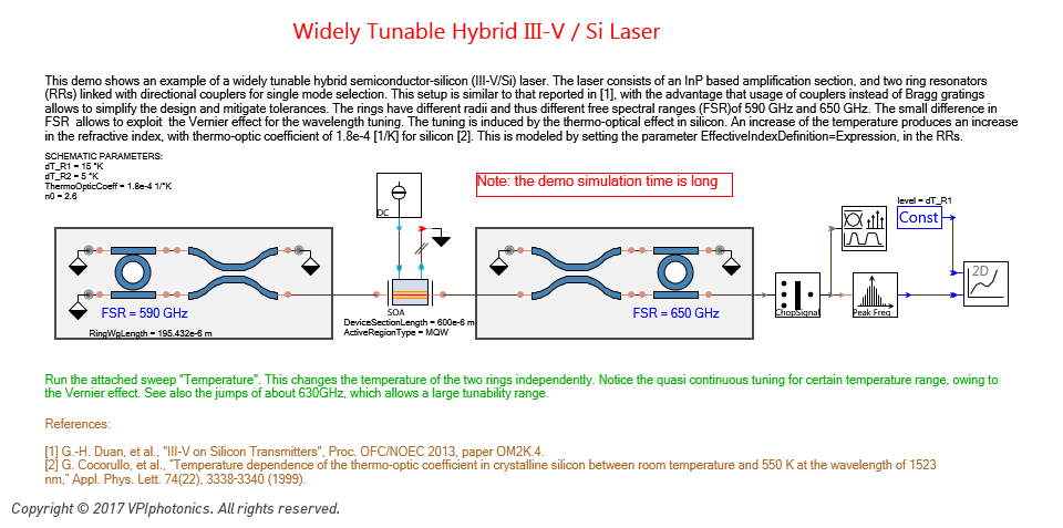 Picture for Widely Tunable Hybrid III-V / Si Laser