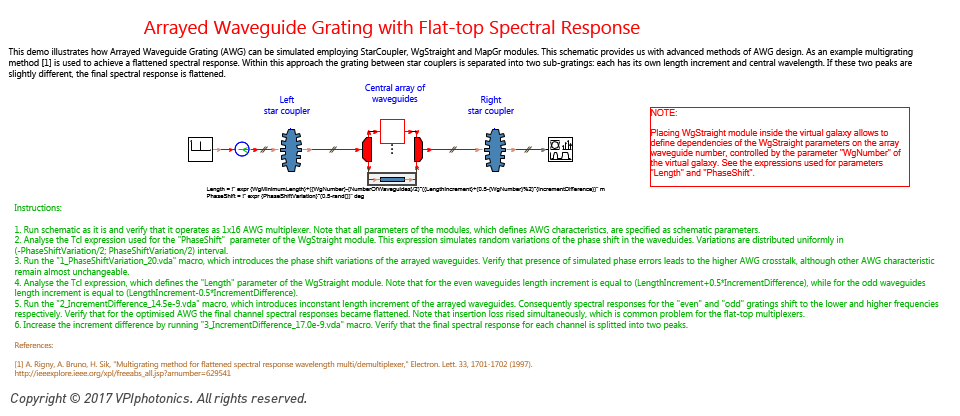 Picture for Arrayed Waveguide Grating with Flat-top Spectral Response<br>