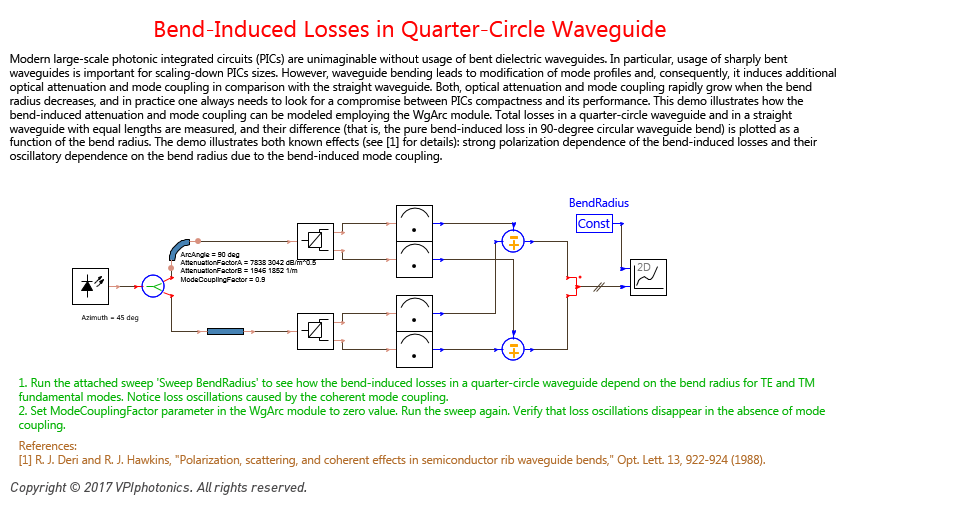 Picture for Bend-Induced Losses in Quarter-Circle Waveguide