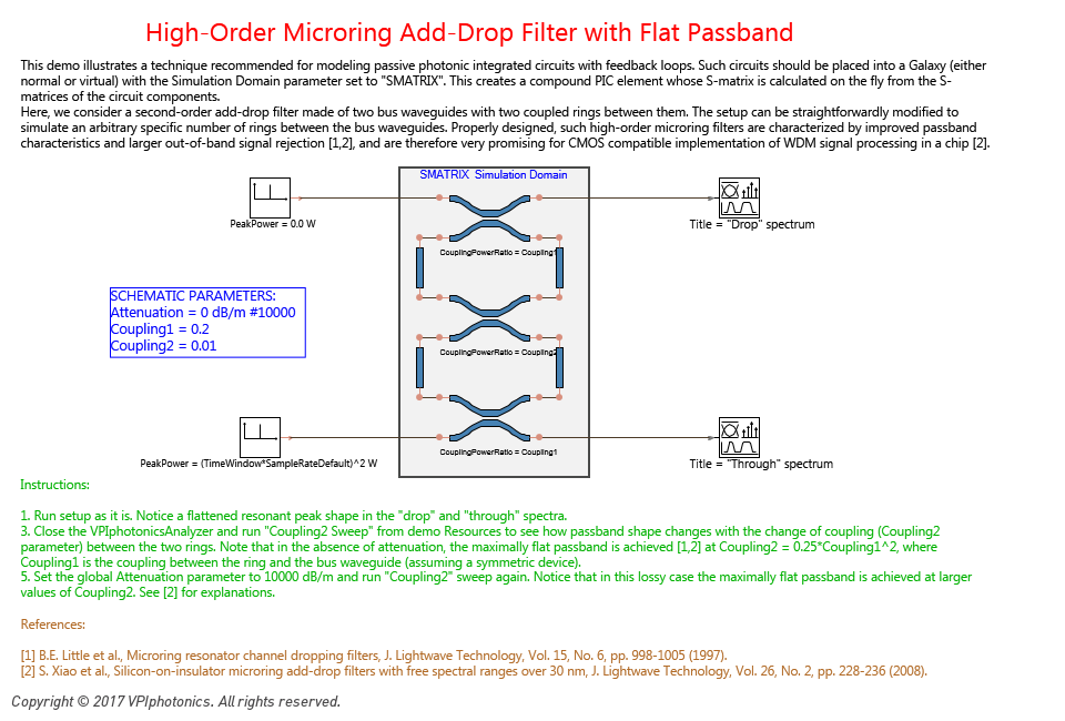 Picture for High-Order Microring Add-Drop Filter with Flat Passband