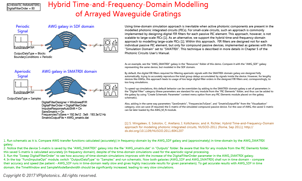 Picture for Hybrid Time-and-Frequency-Domain Modelling <br>of Arrayed Waveguide Gratings<br>