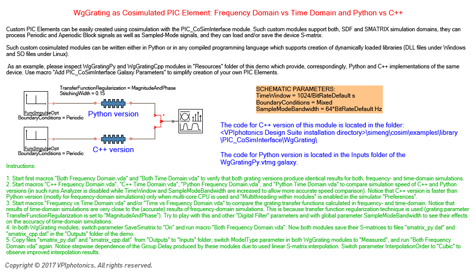 Picture for WgGrating as Cosimulated PIC Element: Frequency Domain vs Time Domain and Python vs C++
